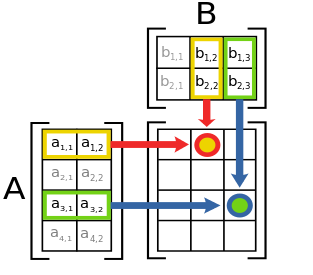 Matrix_multiplication_diagram_2.png