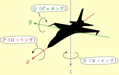 sakima-EulerAngles-01.png
