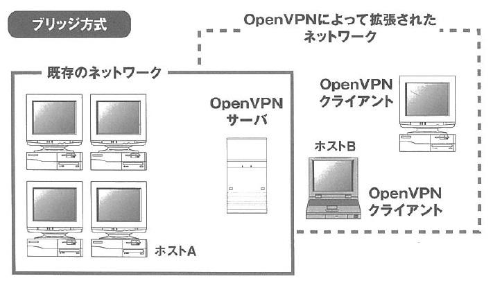 bridge_explanation.jpg