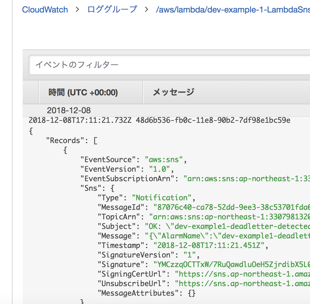 goformationで始めるCloudFormation (2) Cloudwatch Alarm/SNS