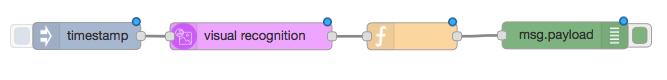 node-red-bigginer-3.png