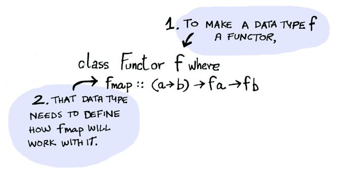 functor_def.png