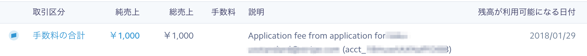 Platform_ApplicationFee.png