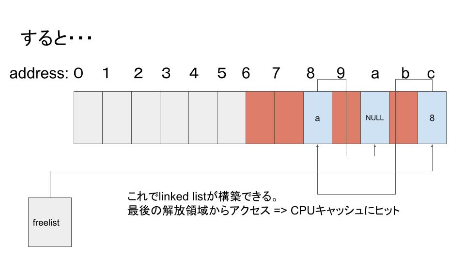 YI OS開発ゼミ Linux開発者を目指そう! (17).png