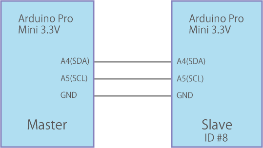 layout(noRegister).png