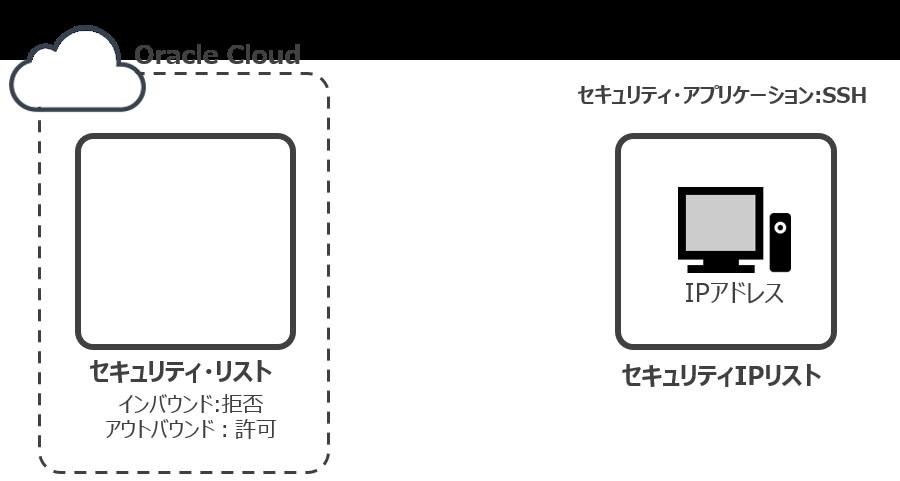 手順03-2.png