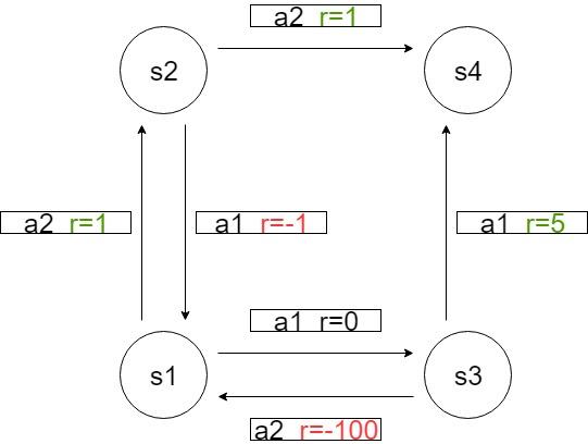 状態遷移図.jpg