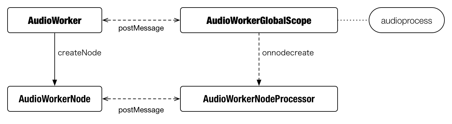 audio-worker.png