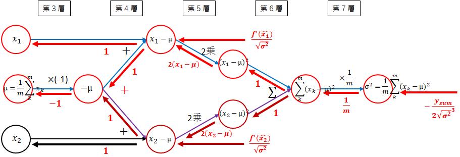 network_batch_normalization_var_back.png