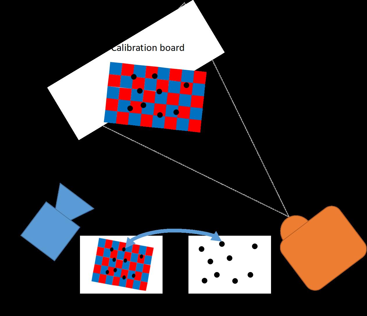 グラフィックス3.png