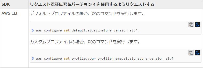 AWSのS3署名バージョン2は廃止となる為、現在バージョン2で稼動