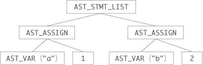 PHP超入門】式・文・構文・言語...