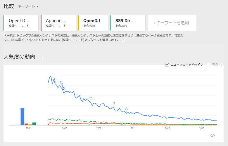 trends2.png