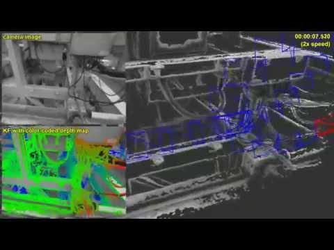 RGBから3Dへ-SLAM,そしてディープラーニング- - Qiita