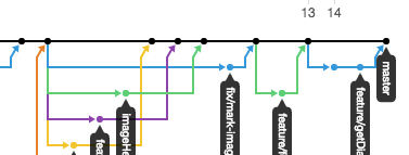 Network_Graph_·_aritaku_Musubi-ios.png