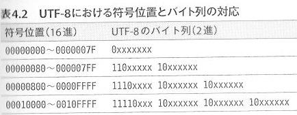 UTF8.jpg