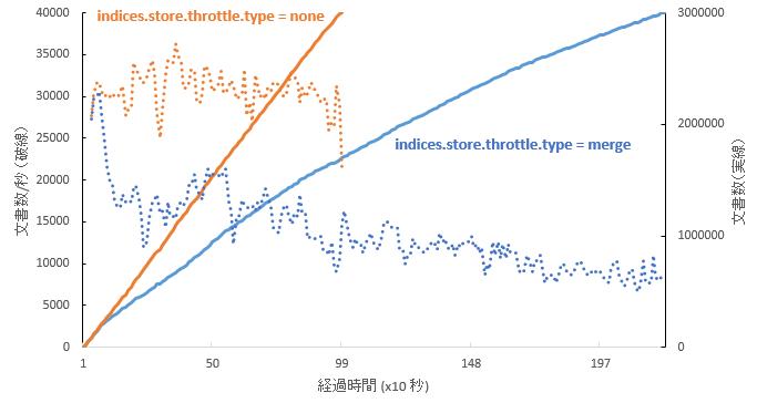 graph_throttles4.png