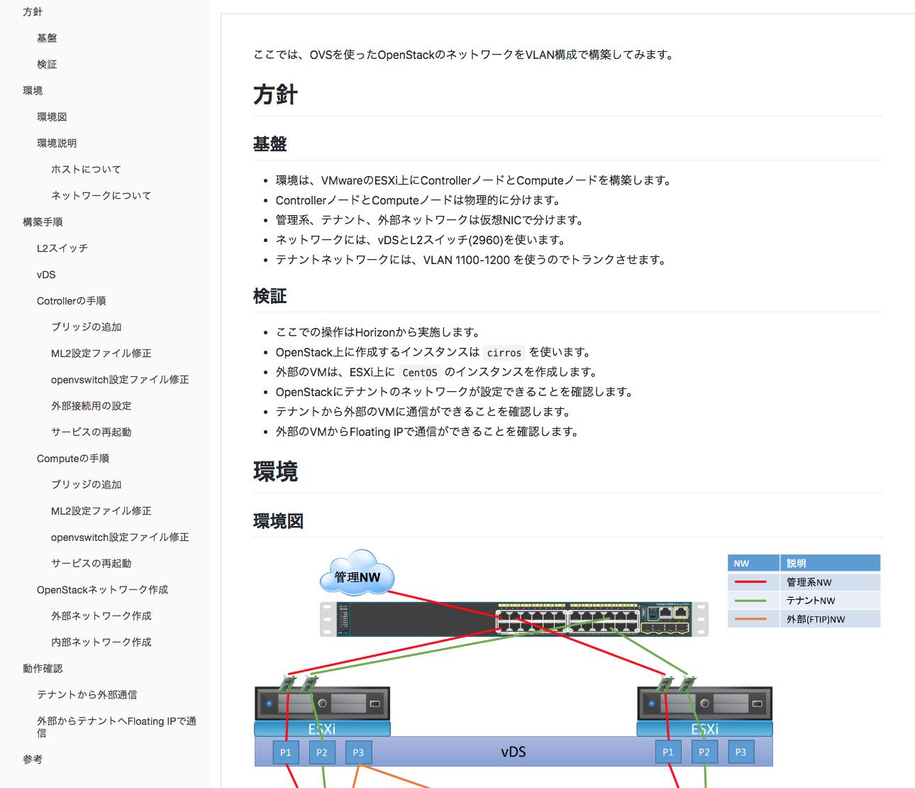 Markdown Viewer例