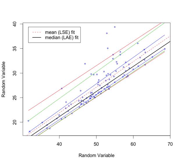 Quantile_Reg_exp-compressor.png