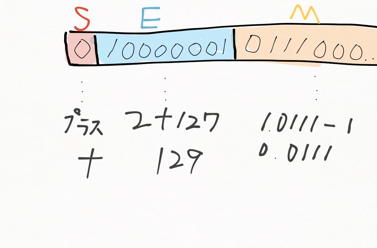 ノート 1 5(1).png