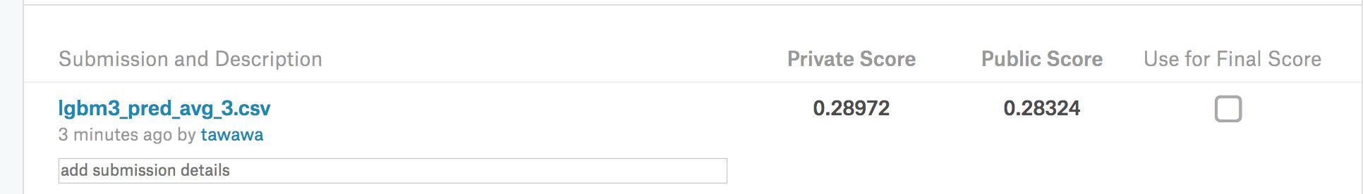 OptunaとLightGBMを使って、Kaggle過去コンペにsubmitする - Qiita