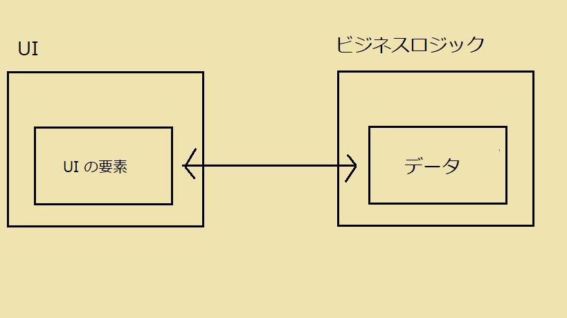 databind_bind1.png