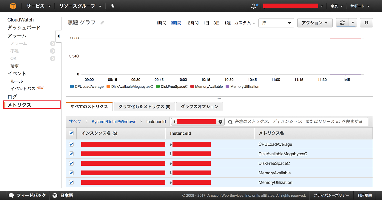 FireShot Capture 161 - CloudWatch Management Console_ - https___ap-northeast-1.console.aws_.png