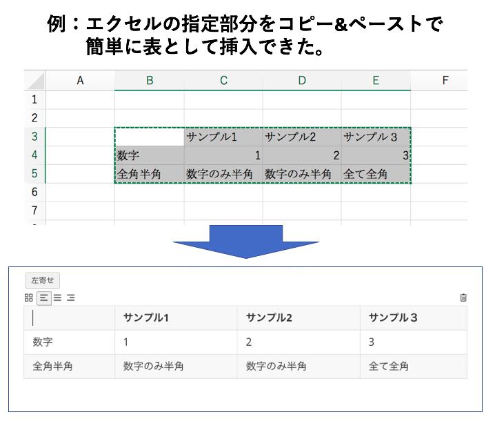 shinoda_typora_excel.png