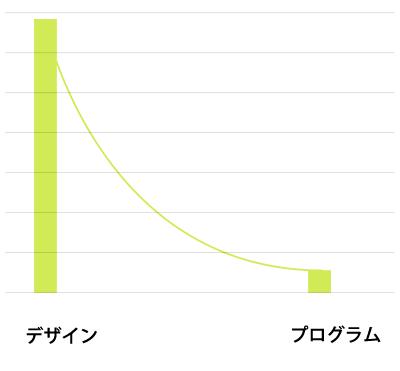 graph_skil_02.png