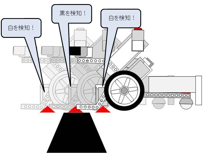 速度計解説図2.jpg