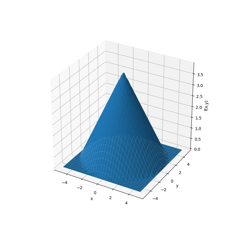 3d-cone-plot.png