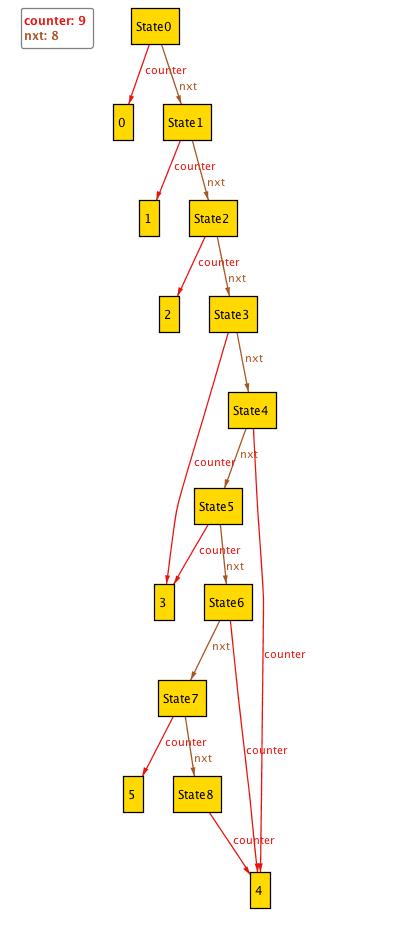 _counter__Run_run_1_for_9.png