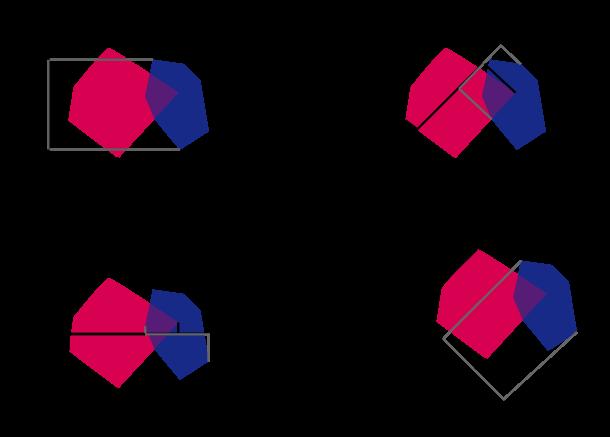 分離軸の理論2