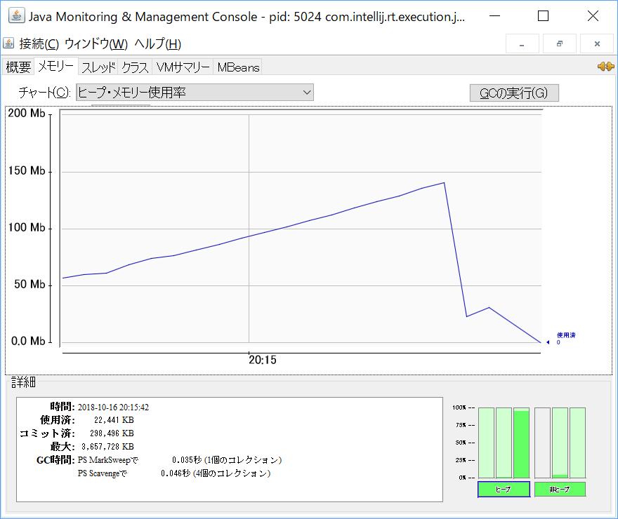 PostgreSQL + Spring Boot + MyBatis]BLOBをデータベースで管理