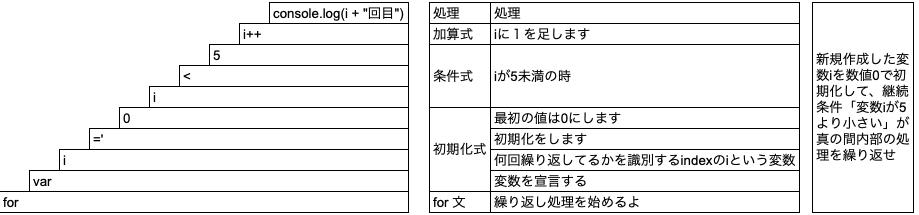 スクリーンショット 2020-09-03 23.37.03.png