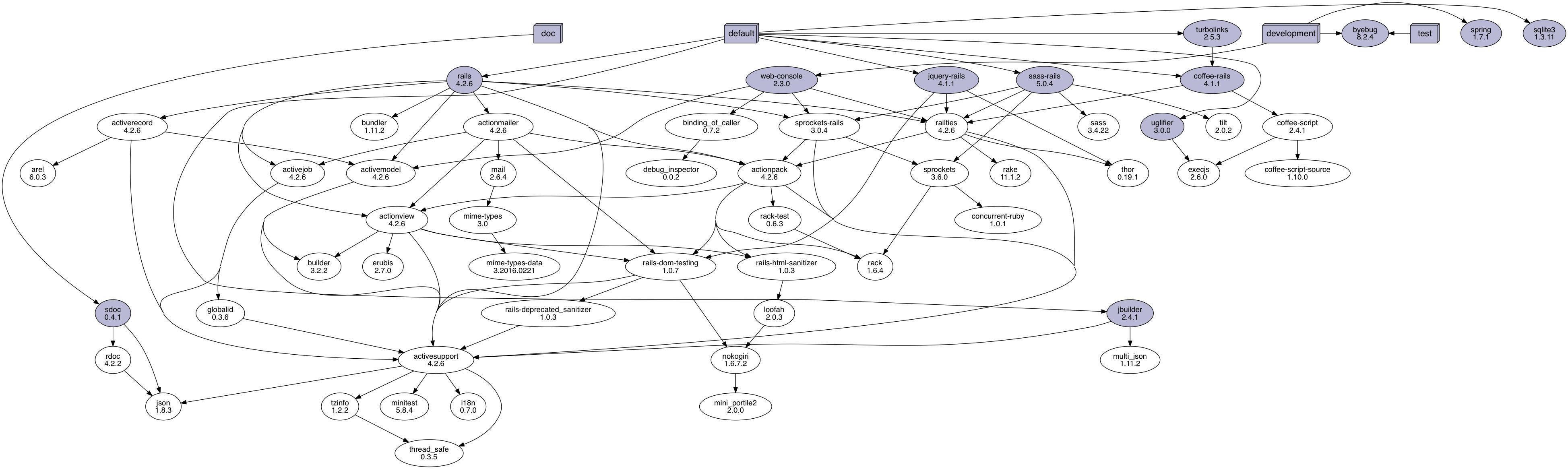 gem_graph.png