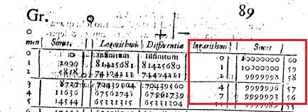 ネイピア対数表89.png