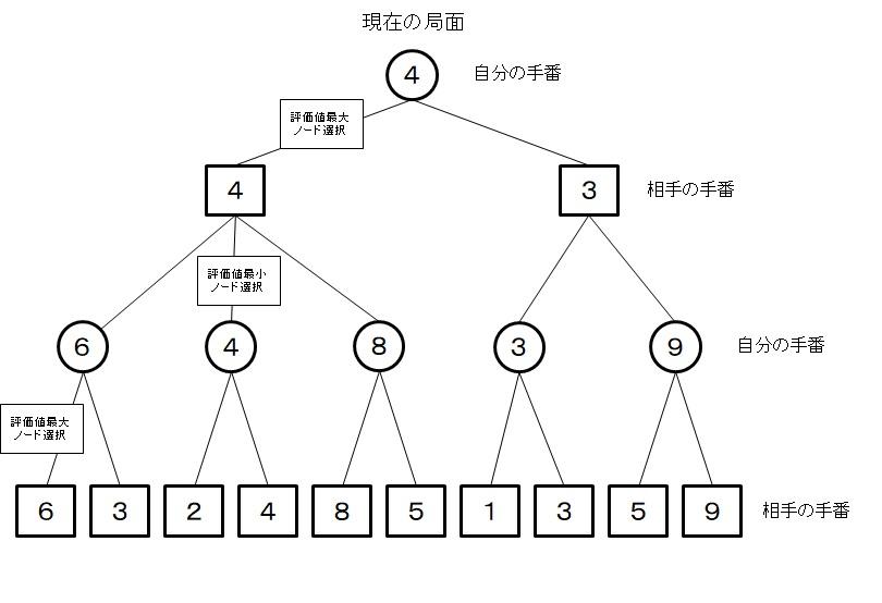 gametree.jpg