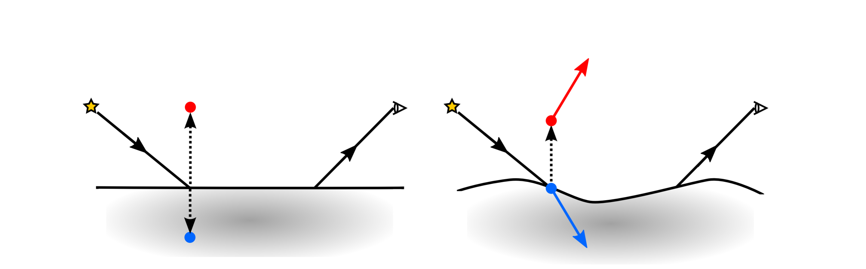 directional_dipole.png