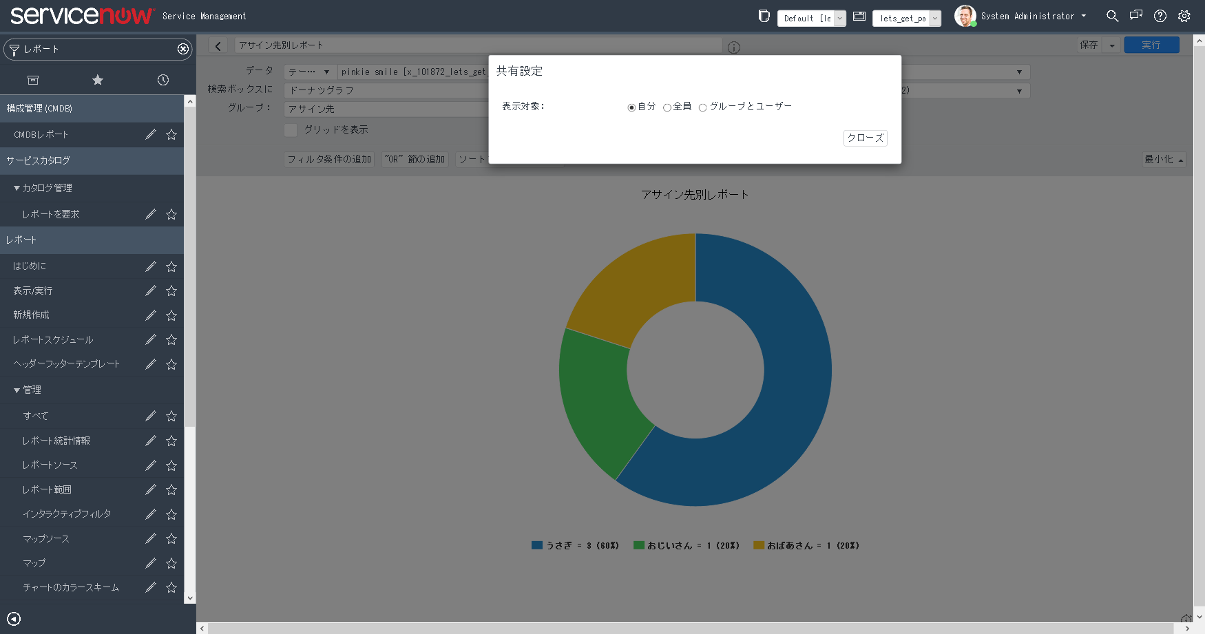 FireShot Screen Capture #166 - 'アサイン先別レポート I ServiceNow' - dev12747_service-now_com_nav_to_do_uri=%2Fsys_report_template_do%3Fjvar_report_id%3Db9b45b3.png