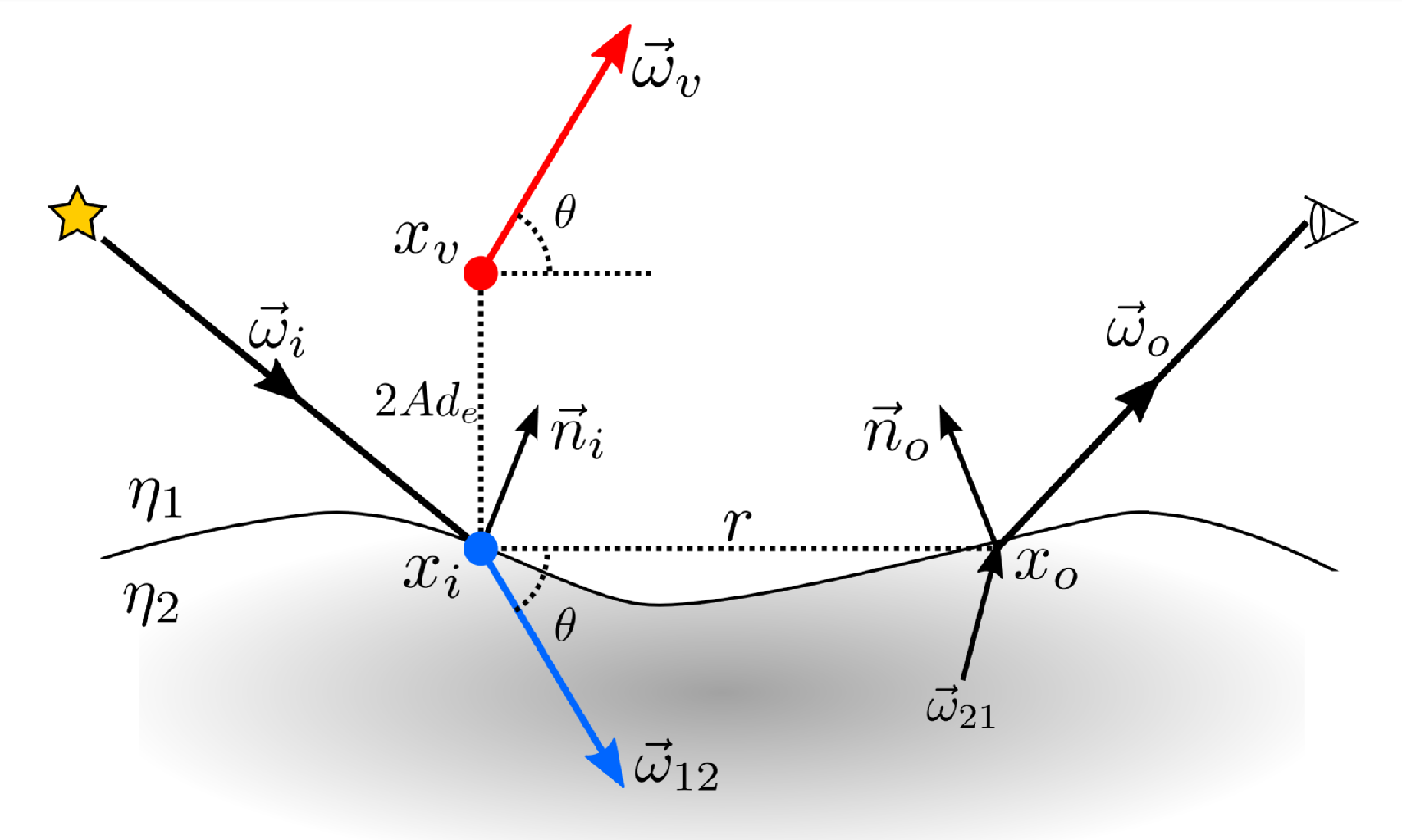 directional_dipole2.png