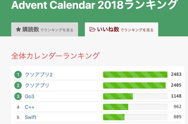 Advent_Calendar_2018ランキング_-_Qiita.png