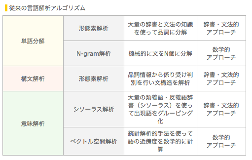 NLP_Structure.png
