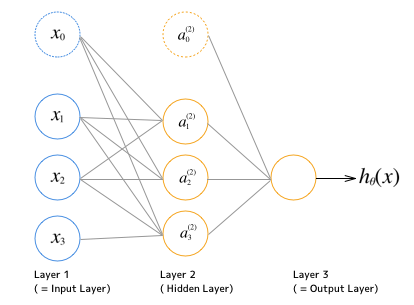 neuralnetworkex.png
