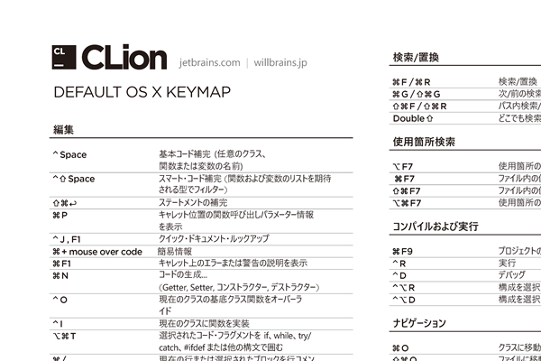 IntelliJ 公式ショートカット一覧 PDF 日本語版 - Qiita
