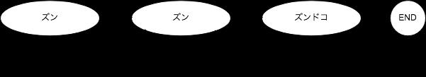 kiyoshi_flow.png