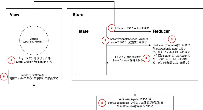 redux-flow (1) (17) (1).jpg