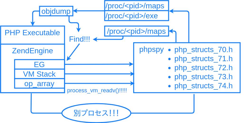 phpspy_internals.png