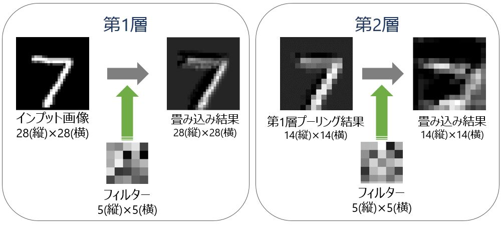 Convolve06_images01.JPG