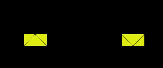 データ座標→画面座標(恒等変換).png
